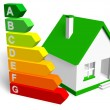 Stock Photo: Energy efficiency concept