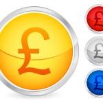 Постер, плакат: British pound button