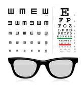 Vector Snellen eye test — Stock Vector