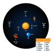 Royalty-Free Stock Vector Image: Planet of solar system with astronomical signs of the planets