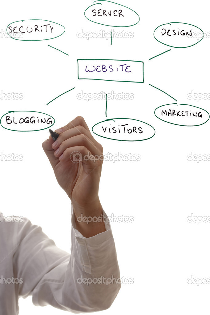 Man writing out components of building a website. — Stock Photo #5191314