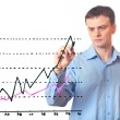 Royalty-Free Stock Photo: Businessman draws a  graph.