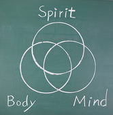Spirit, body and mind, drawing circles — Stock Photo