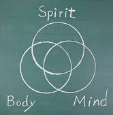 Spirit, body and mind, drawing circles — Stock Photo