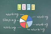Overworked life, Colorful word and drawing — Foto Stock