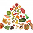 Stockfoto: Food pyramid