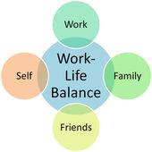 Work Life Balance diagram — Stock Photo