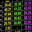Stock Photo: Close up view of digital exchange rates monitor