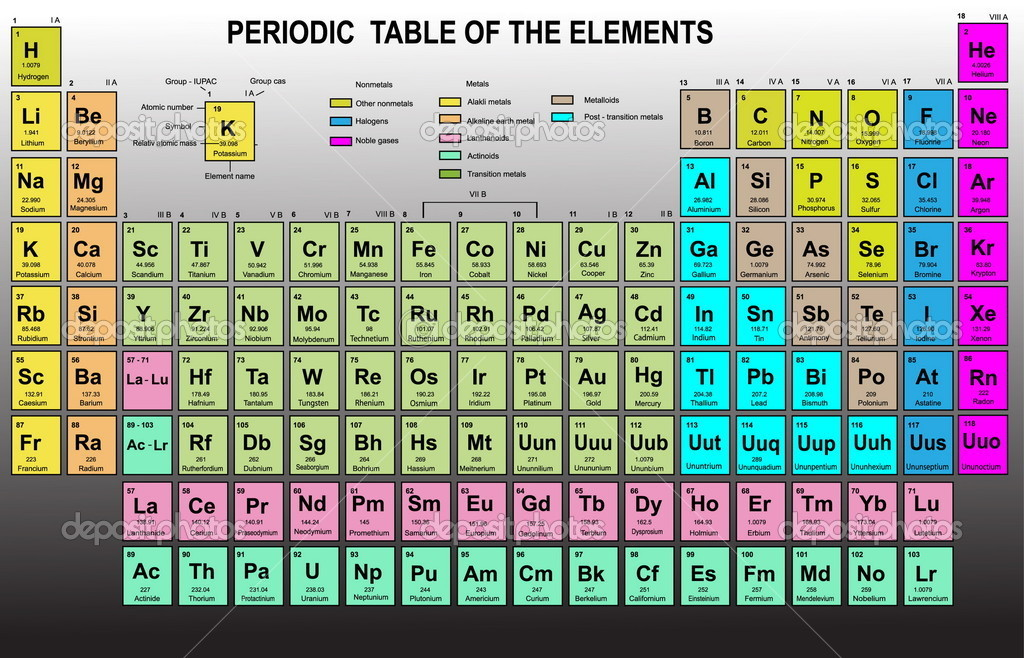 Br Element Periodic Table - Popular Table 2017