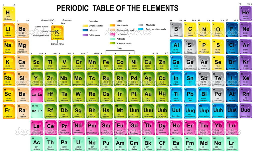 Periodic Table of the Elements with atomic number, symbol and weight  — Imagen vectorial #4422441