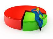 Businessmen sitting on small proportion of the pie chart — Stock Photo
