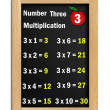Multiplication tables of number three — Stock Photo