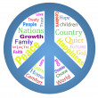 Word cloud peace symbol — Stock Photo #5327671
