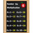 Blackboard multiplication tables of #6 — Stock Photo #5329063