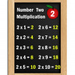 2 multiplication tables on blackboard - Stock Photo