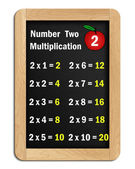 2 multiplication tables on blackboard — 图库照片