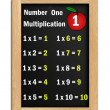 1 multiplication tables on a blackboard - Stock Photo