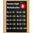 Blackboard multiplication tables for # 8 — Stock Photo