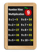 9 multiplication tables on blackboard — Stock Photo