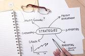 Strategies — Stock Photo