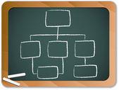 Organisation Tafel und Kreide Diagrammhintergrund. — Stockvektor