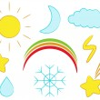 Royalty-Free Stock Vector Image: Weather