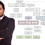 Manager - Businessplan — Stock Photo #4909156