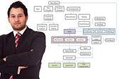 Manager - Businessplan — Stock Photo