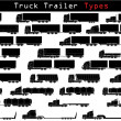 Royalty-Free Stock Векторное изображение: Truck trailer types