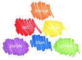 Primární a sekundární barvy — Stock fotografie