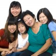 Stock Photo: Asian women