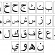 Arabic Alphabet Horizontal — Stock Photo