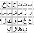 Arabic Alphabet Horizontal - Stock Photo