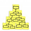 Org Chart Pyramid Chart Drawn on Sticky Notes — Stock Photo