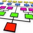 Organizational Chart - Colored Boxes - Photo