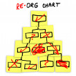 Re-Organization Chart Drawn on Sticky Notes - Foto Stock