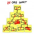 Re-Organization Chart Drawn on Sticky Notes - Stock Photo