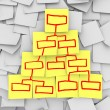 Organizational Chart Pyramid Drawn on Sticky Notes - Stock Photo