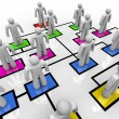 Organizational Chart - in Colored Boxes — Stock Photo