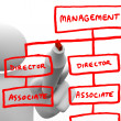 Stock Photo: Drawing Organizational Chart on Board