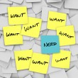 Wants Vs Needs - Sticky Notes - Stock Photo