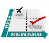Risico versus beloning matrix - gericht op de beste kwadrant — Stockfoto