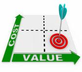 コスト値のマトリックス - 矢印とターゲット — ストック写真