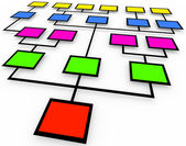 Organizational Chart - Colored Boxes — Stock Photo