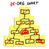 Re-Organization Chart Drawn on Sticky Notes — Stock Photo