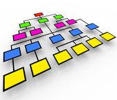 Organizational Chart - Colorful Boxes — Stock Photo