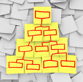 Organizational Chart Pyramid Drawn on Sticky Notes — Stock Photo