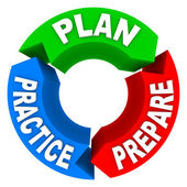 Plan Practice Prepare - 3 Arrow Wheel — Stock Photo