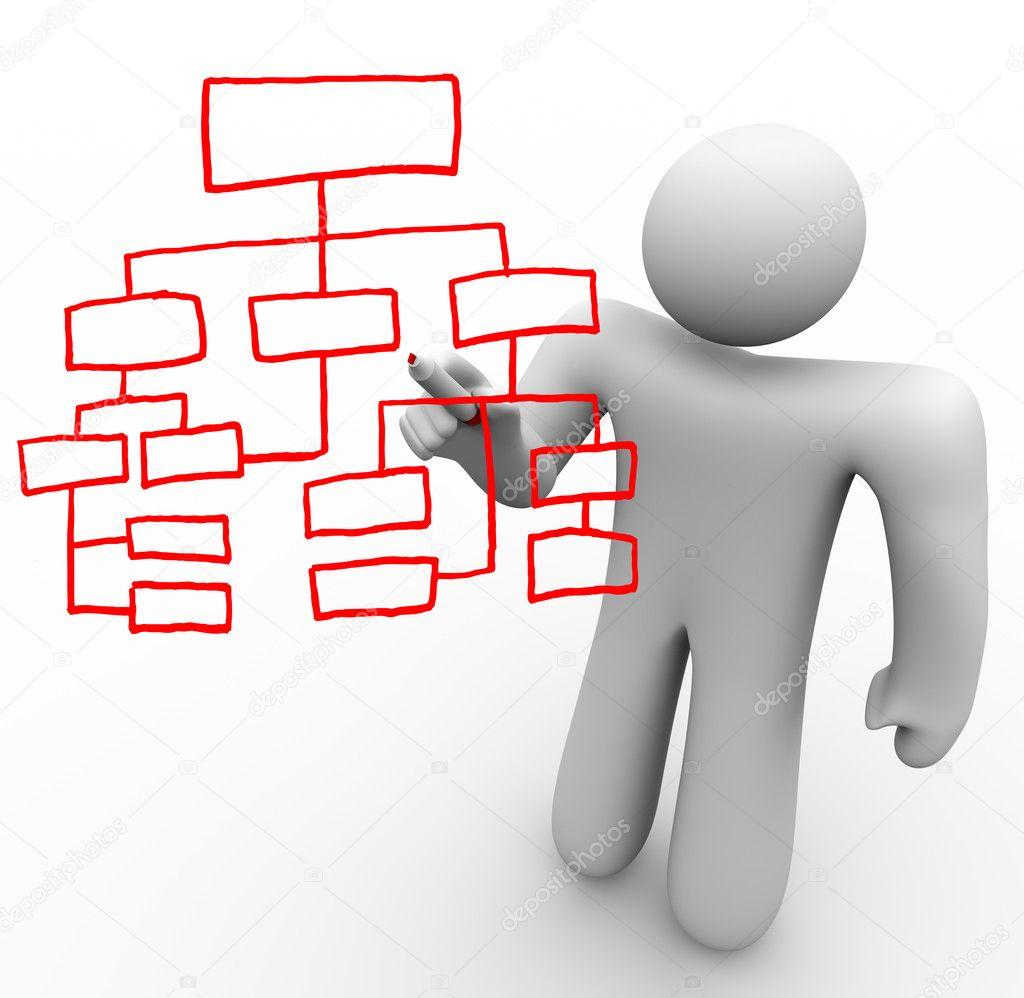 Person Drawing Organizational Chart on Glass Board — Stock Photo ...
