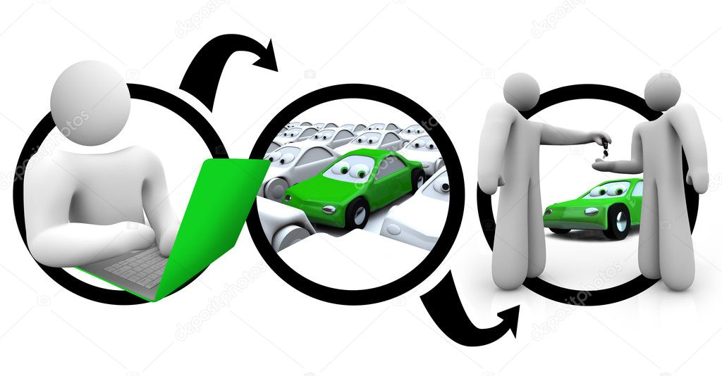 A diagram of a person browsing on a laptop, searching for cars, and making a purchase — Stock Photo #4439939